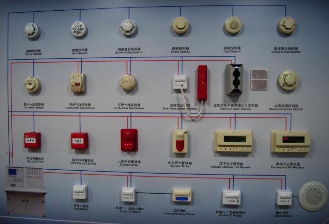 海湾消防设备型号大全 海湾消防设备厂家电话